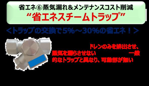 """蒸気漏れ&メンテナンスコスト削減 """"省エネスチームトラップ"""""""